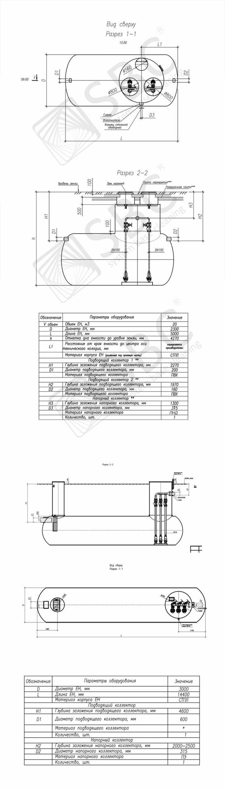 Канализационная насосная станция (КНС) Qubo-KNS из стеклопластика, полипропилена - звоните +7 (499) 397 77 80