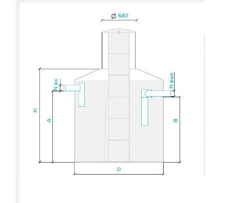Жироуловитель Qubo-Fat из стеклопластика, полипропилена - звоните +7 (499) 397 77 80