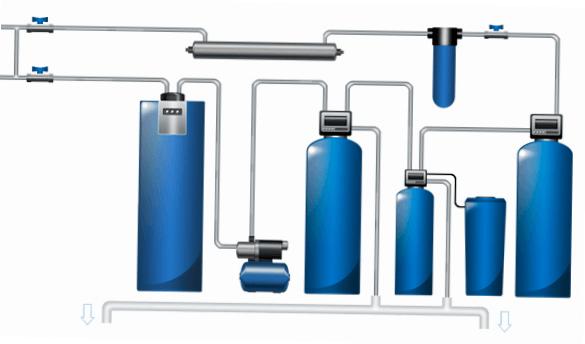 Водоподготовка для многоквартирных домов - звоните +7 (499) 397 77 80